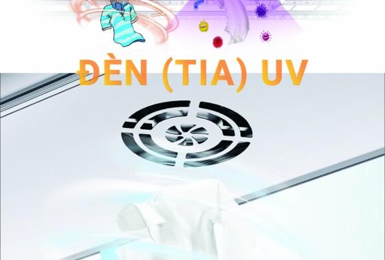 Tia UV Là Gì - Tìm Hiểu Tác Dụng TIA UV Diệt Khuẩn Ở Giàn Phơi Quần Áo